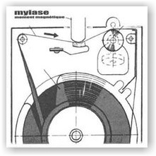 MYIASE: Moment Magnétique (CD)